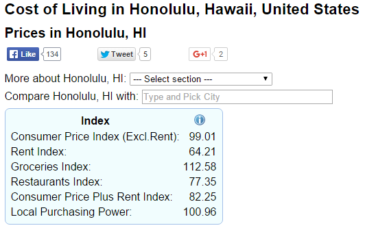 honolulu price index